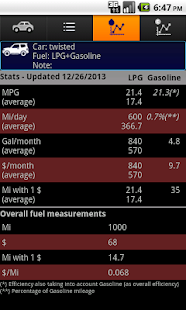 Fuel Stats- screenshot thumbnail