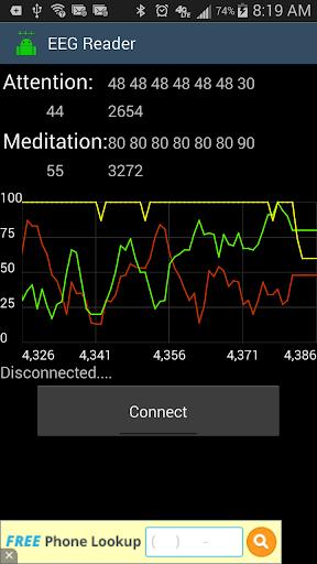 EEG reader 4 NeuroSky Mindwave
