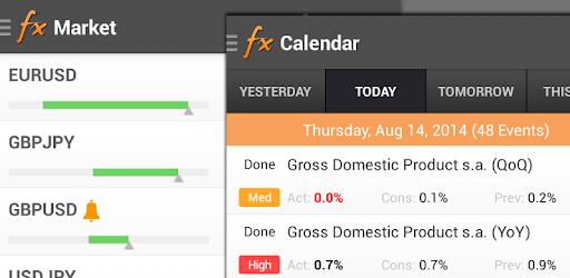 Forex calendar market & news