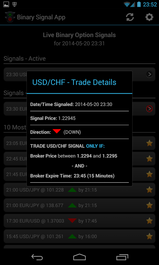 Gft forex singapore review