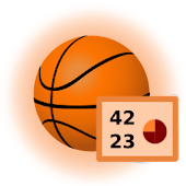 Basketball Stats & Scores