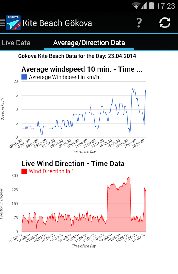 Gokova Wind Pro – Screenshot