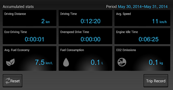 CaroO Pro (Dashcam & OBD) - screenshot thumbnail