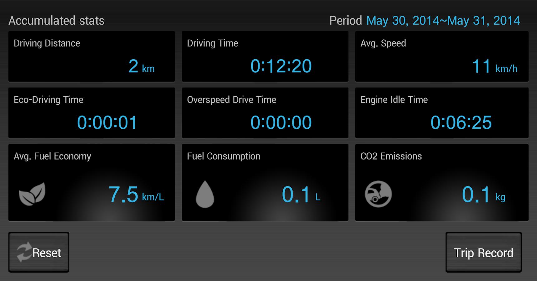 CaroO Pro (Dashcam & OBD) - screenshot