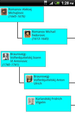 The Family Tree of Family (C) - screenshot
