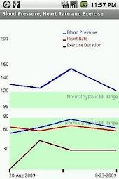 eHypertension Pro Free