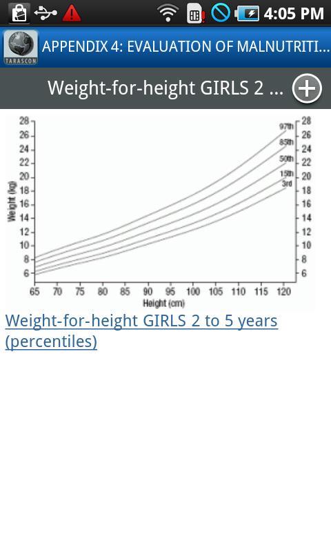 Tarascon Global Health Screenshot 6