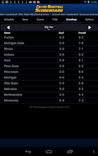 College Basketball Scoreboard+ - screenshot thumbnail