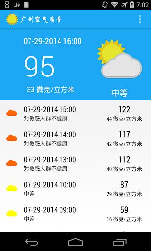Guangzhou Air PM2.5