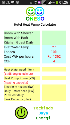Oneso Heat Pump Hotel Calc.