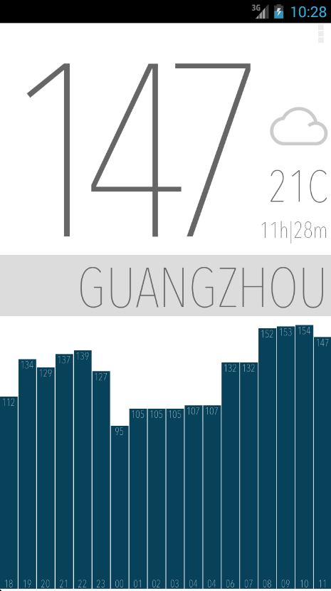 Air Quality China | Minimalist - screenshot
