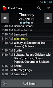 Food Diary - screenshot thumbnail