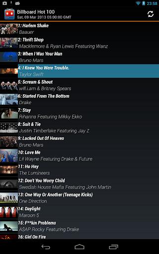 Billboard Tube Top 100