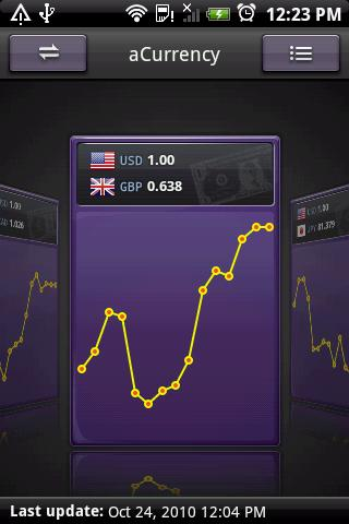 aCurrency Pro (exchange rate) Screenshot 0