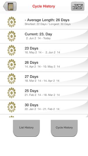 6 MyDays X - Period & Ovulation™ App screenshot