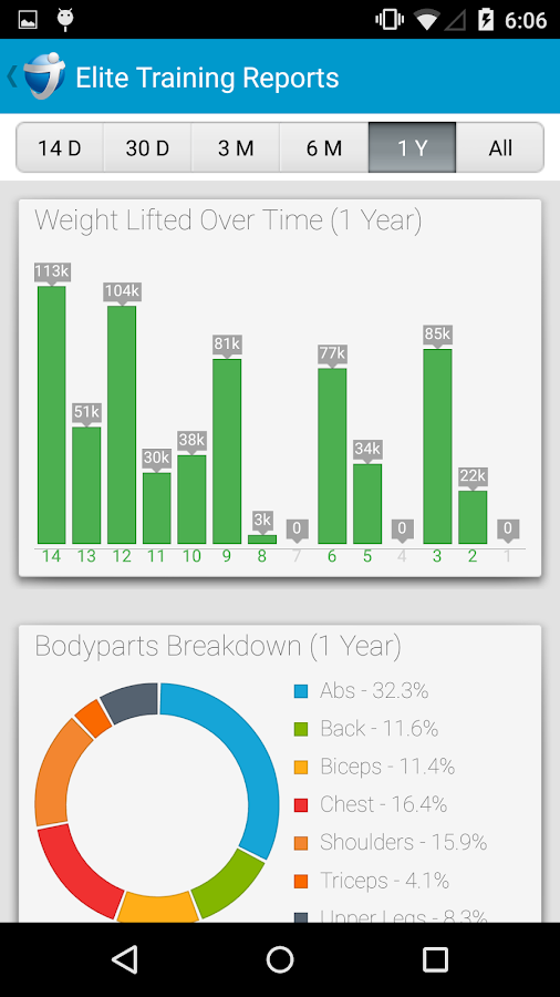 JEFIT Pro - Workout & Fitness - screenshot