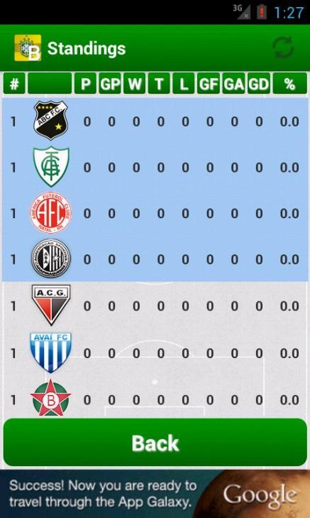 Brasileirão Série B 2014- screenshot