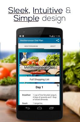 Mediterranean Diet Plan - screenshot