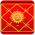 AstroSage Kundli : Astrology icon