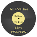 All-Inclusive Billboard Lists logo