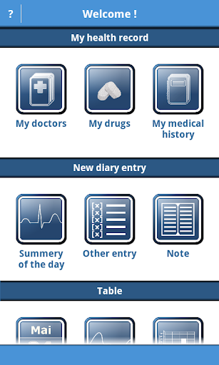 Pain diary TRAIL