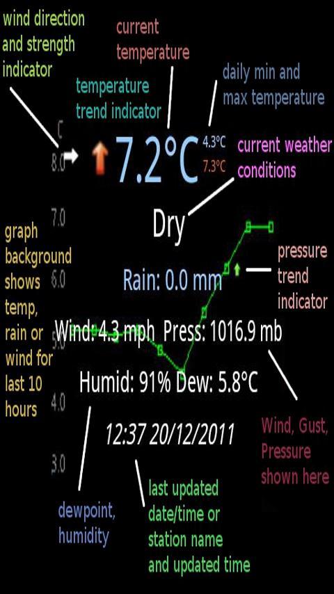 Weather Watch Widget - Demo- screenshot