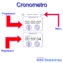 Cronometro icon
