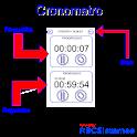 Cronometro icon