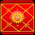 AstroSage Kundli : Astrology download