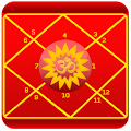APK App AstroSage Kundli : Astrology for BB, BlackBerry