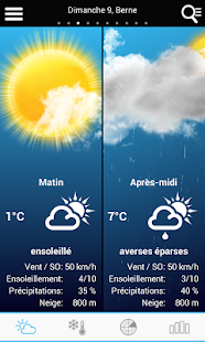 Weather for Switzerland - screenshot thumbnail
