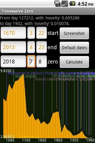 Timewaive Zero