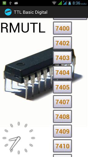 7400 IC Series