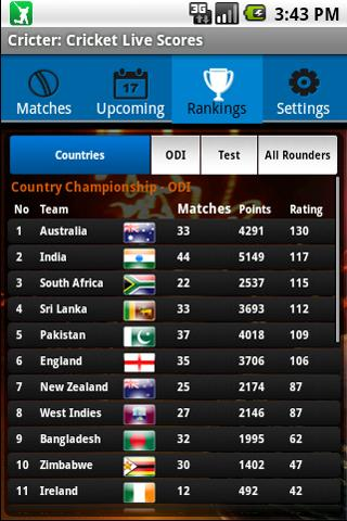 Cricter: Cricket Live Scores - screenshot