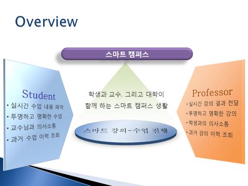 강의수업 교수