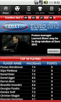 Screenshot of Fantasy Euro 2012