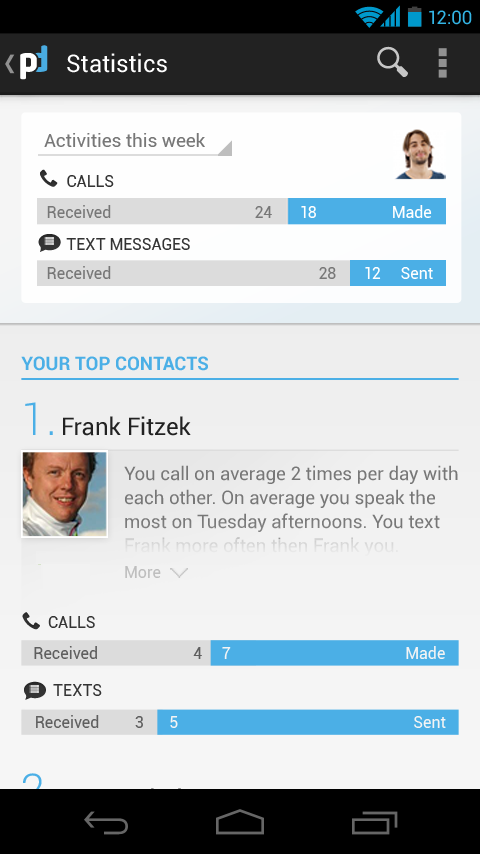 Phonedeck Contacts - screenshot