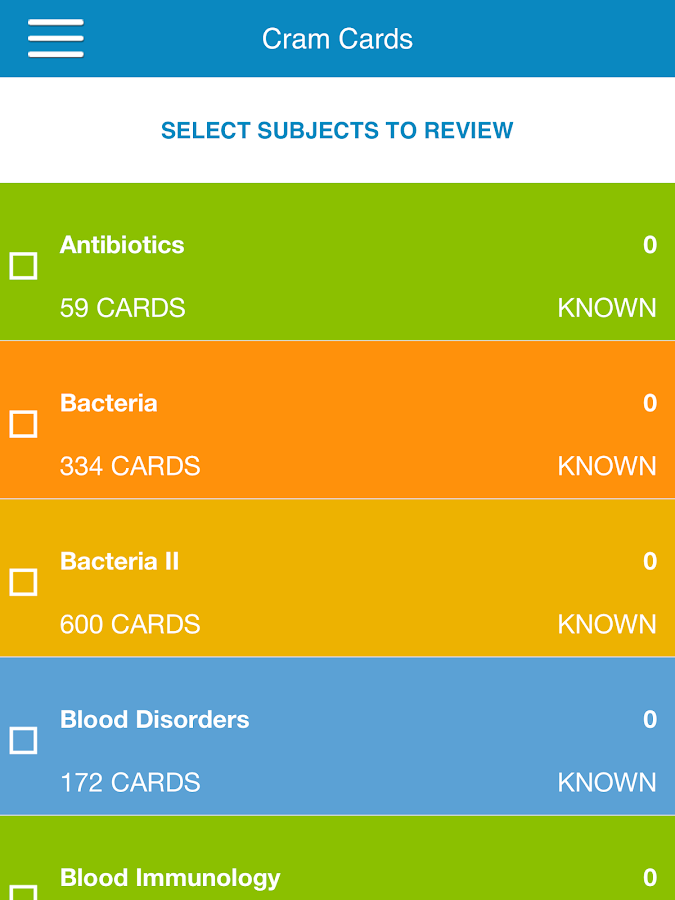 NBDE Microbiology & Pathology- screenshot