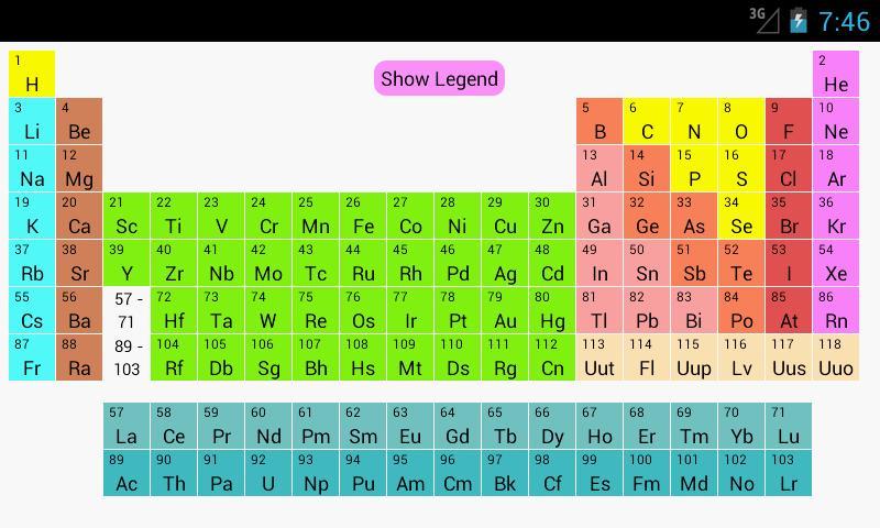 tabla periodica full quimica gallery periodic table and sample tabla periodica de elementos quimicos definicion image - Tabla Periodica De Elementos Quimicos Definicion