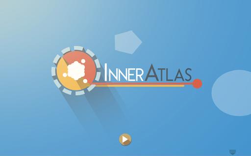 Inner Atlas