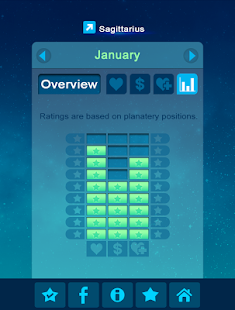 2015 Horoscope- screenshot thumbnail