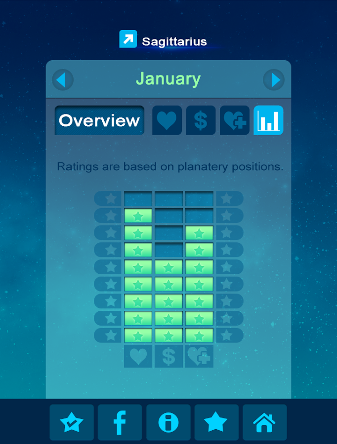 2015 Horoscope- screenshot