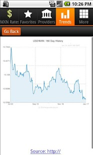 Dollar to Peso Exchange Rates - screenshot thumbnail