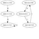 Automaton complexity icon