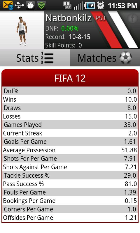 FIFA Stats - screenshot