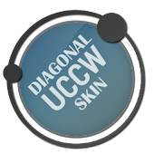 Diagonal UCCW Skin