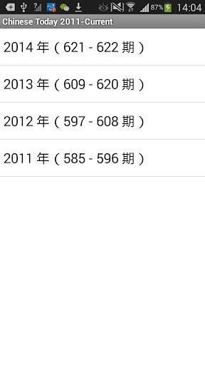中信月刊 Chinese Today 2011-Latest