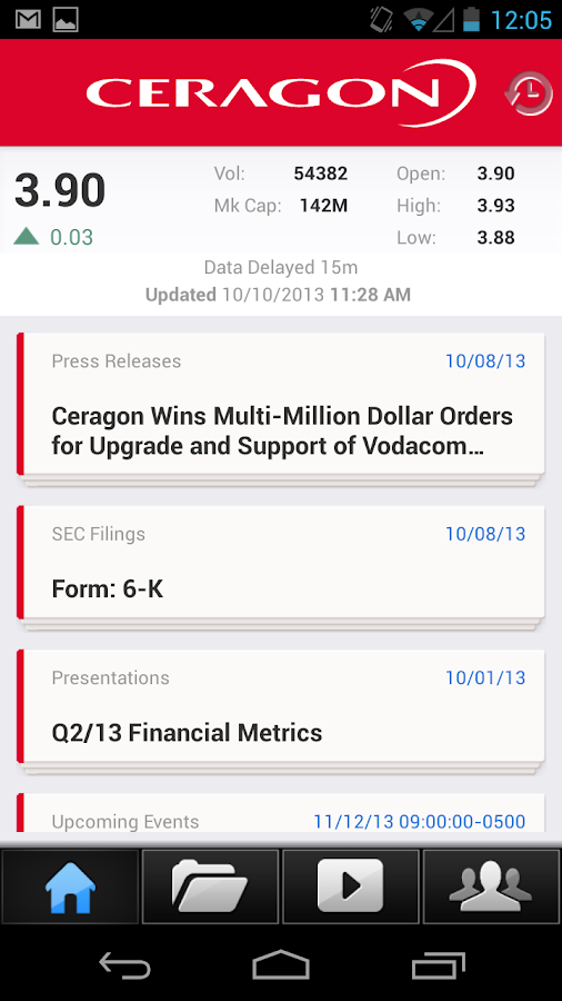Ceragon Networks Ltd. (CRNT) - screenshot