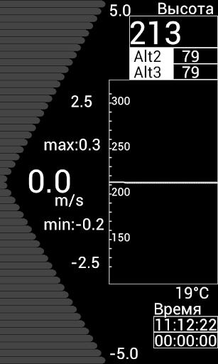 Avislab.Variometer