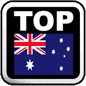 UnivAU: Australia Top Colleges